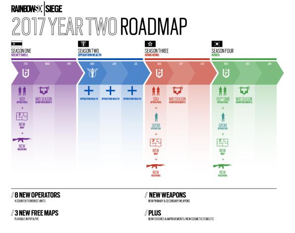r6_op_health_year2_roadmap_updated